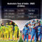 Australia vs India ODI Series 2020 Live Streaming, and Broadcasting & TV channels